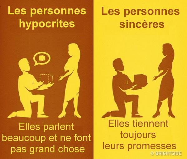 les personnes hypocrites